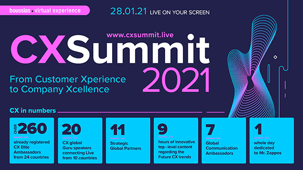 Nimaworks supports this year's CX Summit 2021 as a Grand Sponsor